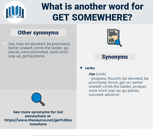 get somewhere, synonym get somewhere, another word for get somewhere, words like get somewhere, thesaurus get somewhere