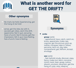 get the drift, synonym get the drift, another word for get the drift, words like get the drift, thesaurus get the drift
