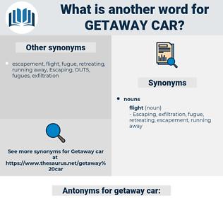getaway car, synonym getaway car, another word for getaway car, words like getaway car, thesaurus getaway car
