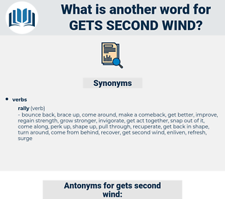 gets second wind, synonym gets second wind, another word for gets second wind, words like gets second wind, thesaurus gets second wind
