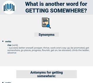 getting somewhere, synonym getting somewhere, another word for getting somewhere, words like getting somewhere, thesaurus getting somewhere