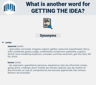 getting the idea, synonym getting the idea, another word for getting the idea, words like getting the idea, thesaurus getting the idea
