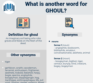 ghoul, synonym ghoul, another word for ghoul, words like ghoul, thesaurus ghoul