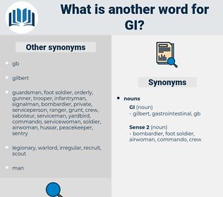 gi, synonym gi, another word for gi, words like gi, thesaurus gi