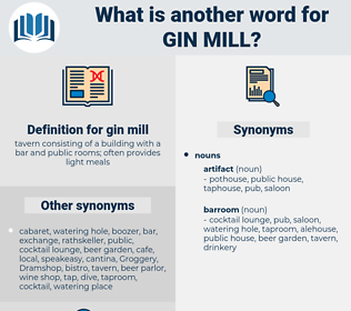 gin mill, synonym gin mill, another word for gin mill, words like gin mill, thesaurus gin mill