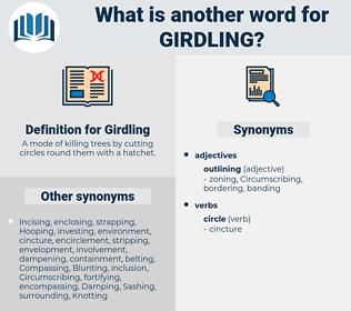 Girdling, synonym Girdling, another word for Girdling, words like Girdling, thesaurus Girdling