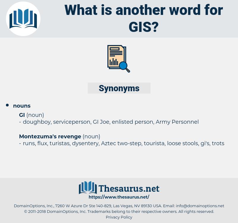 GIS, synonym GIS, another word for GIS, words like GIS, thesaurus GIS