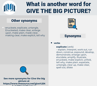 give the big picture, synonym give the big picture, another word for give the big picture, words like give the big picture, thesaurus give the big picture