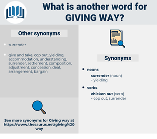 giving way, synonym giving way, another word for giving way, words like giving way, thesaurus giving way