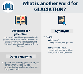 glaciation, synonym glaciation, another word for glaciation, words like glaciation, thesaurus glaciation