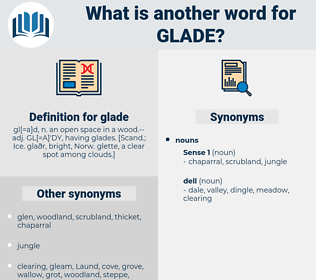 glade, synonym glade, another word for glade, words like glade, thesaurus glade