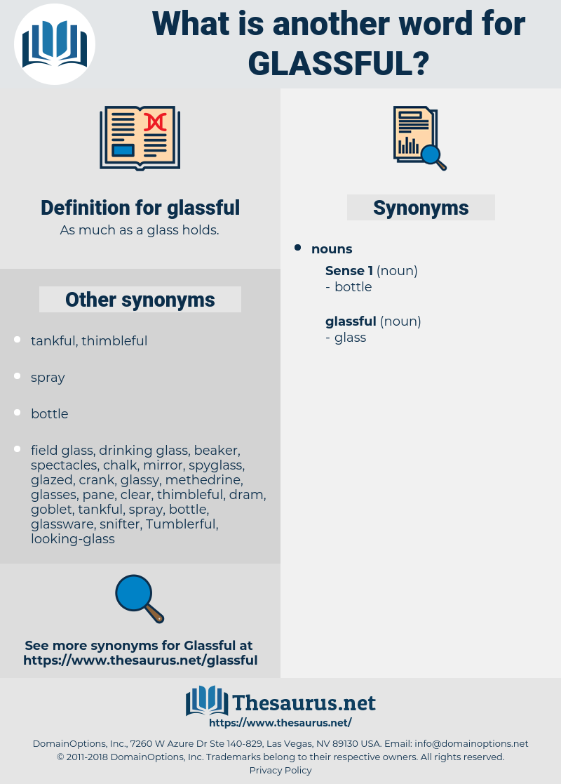 glassful, synonym glassful, another word for glassful, words like glassful, thesaurus glassful