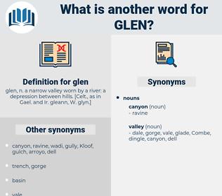 glen, synonym glen, another word for glen, words like glen, thesaurus glen
