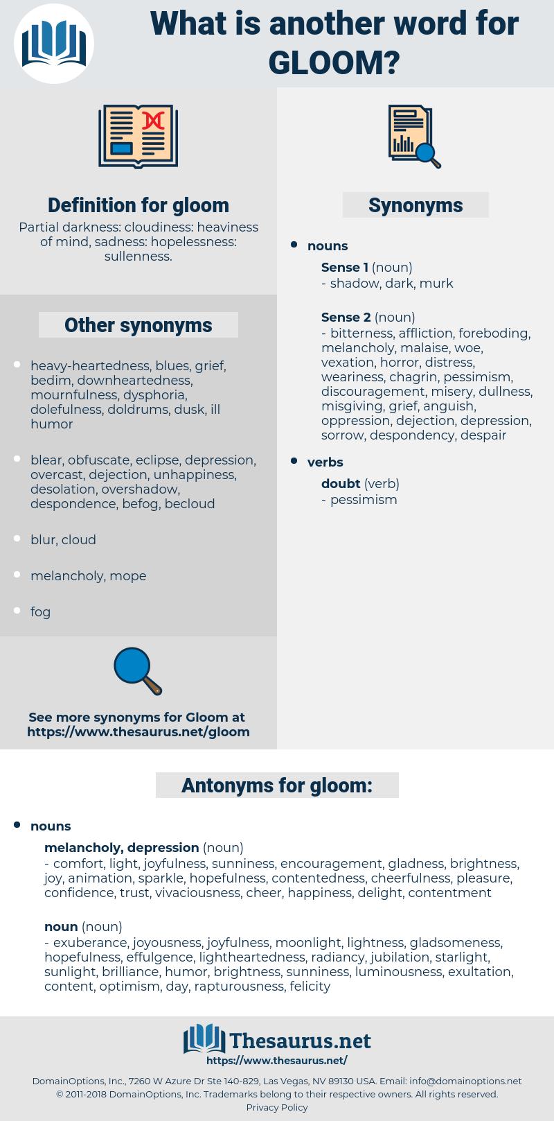 gloom, synonym gloom, another word for gloom, words like gloom, thesaurus gloom