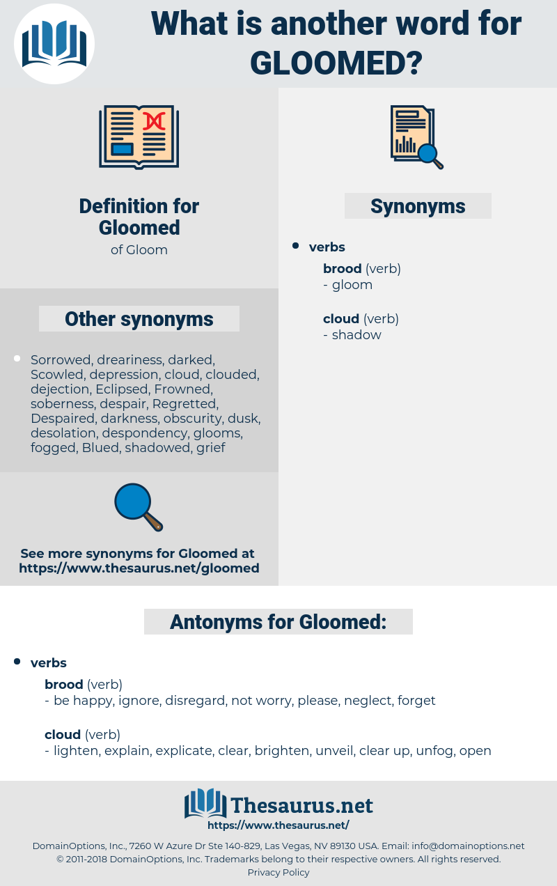 Gloomed, synonym Gloomed, another word for Gloomed, words like Gloomed, thesaurus Gloomed