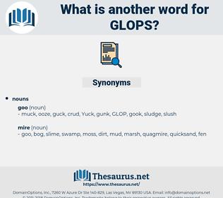 glops, synonym glops, another word for glops, words like glops, thesaurus glops