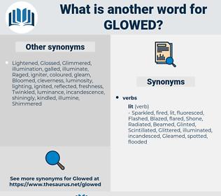 Glowed, synonym Glowed, another word for Glowed, words like Glowed, thesaurus Glowed