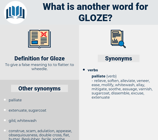 Gloze, synonym Gloze, another word for Gloze, words like Gloze, thesaurus Gloze