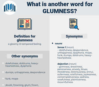 glumness, synonym glumness, another word for glumness, words like glumness, thesaurus glumness