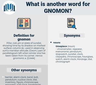 gnomon, synonym gnomon, another word for gnomon, words like gnomon, thesaurus gnomon