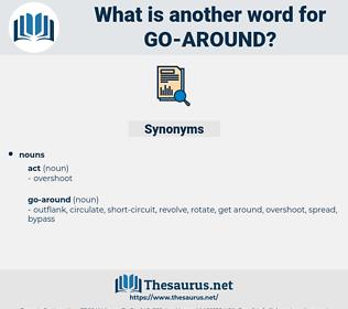 go around, synonym go around, another word for go around, words like go around, thesaurus go around