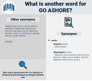 go ashore, synonym go ashore, another word for go ashore, words like go ashore, thesaurus go ashore