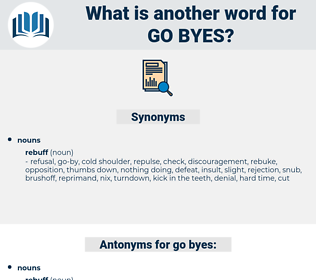 go-byes, synonym go-byes, another word for go-byes, words like go-byes, thesaurus go-byes