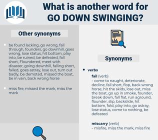 go down swinging, synonym go down swinging, another word for go down swinging, words like go down swinging, thesaurus go down swinging