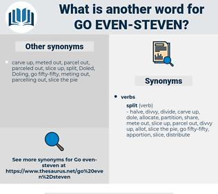 go even-steven, synonym go even-steven, another word for go even-steven, words like go even-steven, thesaurus go even-steven