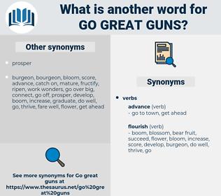 go great guns, synonym go great guns, another word for go great guns, words like go great guns, thesaurus go great guns