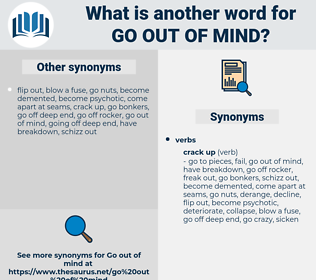 go out of mind, synonym go out of mind, another word for go out of mind, words like go out of mind, thesaurus go out of mind