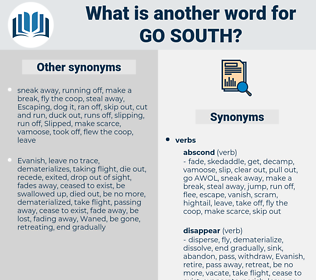 go south, synonym go south, another word for go south, words like go south, thesaurus go south