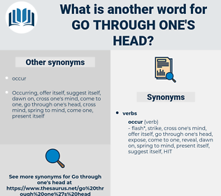 go through one's head, synonym go through one's head, another word for go through one's head, words like go through one's head, thesaurus go through one's head