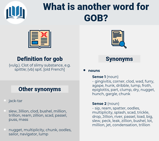 gob, synonym gob, another word for gob, words like gob, thesaurus gob