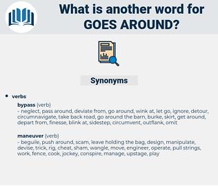 goes around, synonym goes around, another word for goes around, words like goes around, thesaurus goes around