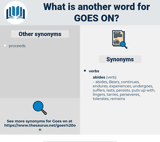goes on, synonym goes on, another word for goes on, words like goes on, thesaurus goes on