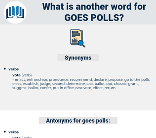 goes polls, synonym goes polls, another word for goes polls, words like goes polls, thesaurus goes polls
