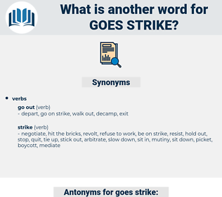 goes strike, synonym goes strike, another word for goes strike, words like goes strike, thesaurus goes strike