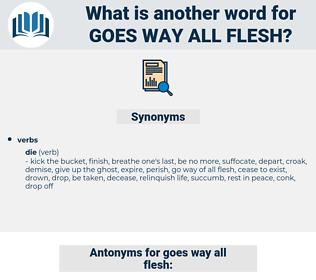 goes way all flesh, synonym goes way all flesh, another word for goes way all flesh, words like goes way all flesh, thesaurus goes way all flesh