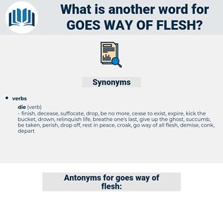 goes way of flesh, synonym goes way of flesh, another word for goes way of flesh, words like goes way of flesh, thesaurus goes way of flesh