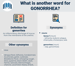 gonorrhea, synonym gonorrhea, another word for gonorrhea, words like gonorrhea, thesaurus gonorrhea