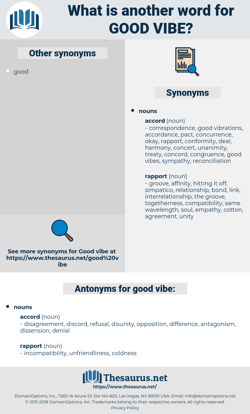 Synonyms for GOOD VIBE   Thesaurus.net