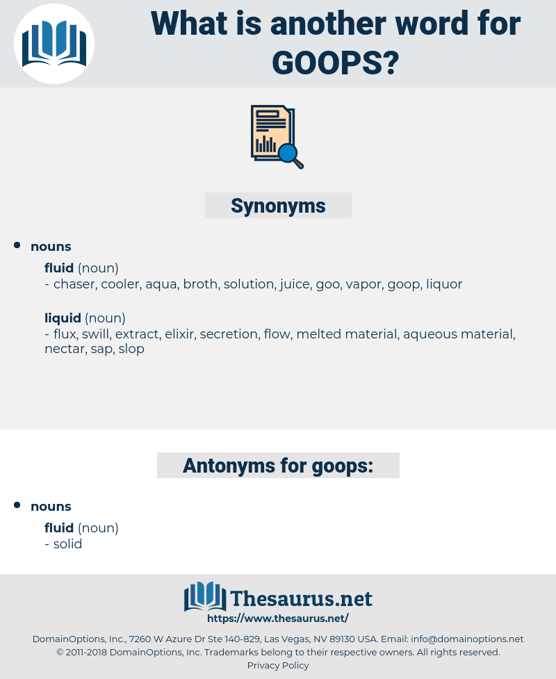 goops, synonym goops, another word for goops, words like goops, thesaurus goops