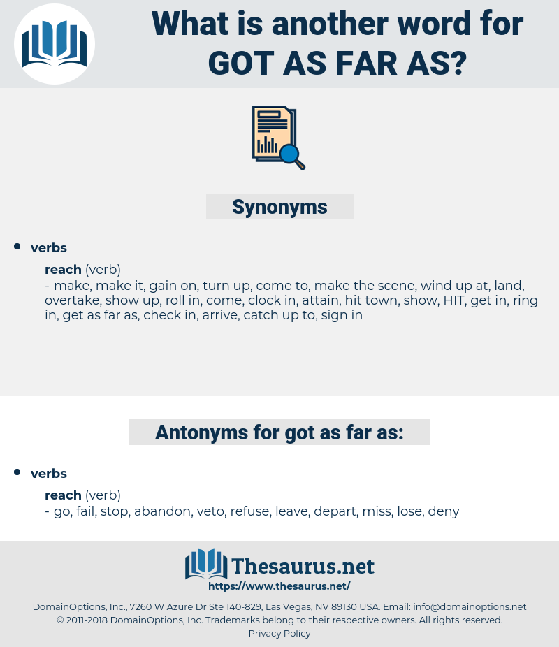 got as far as, synonym got as far as, another word for got as far as, words like got as far as, thesaurus got as far as