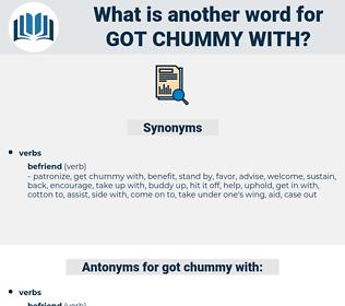 got chummy with, synonym got chummy with, another word for got chummy with, words like got chummy with, thesaurus got chummy with
