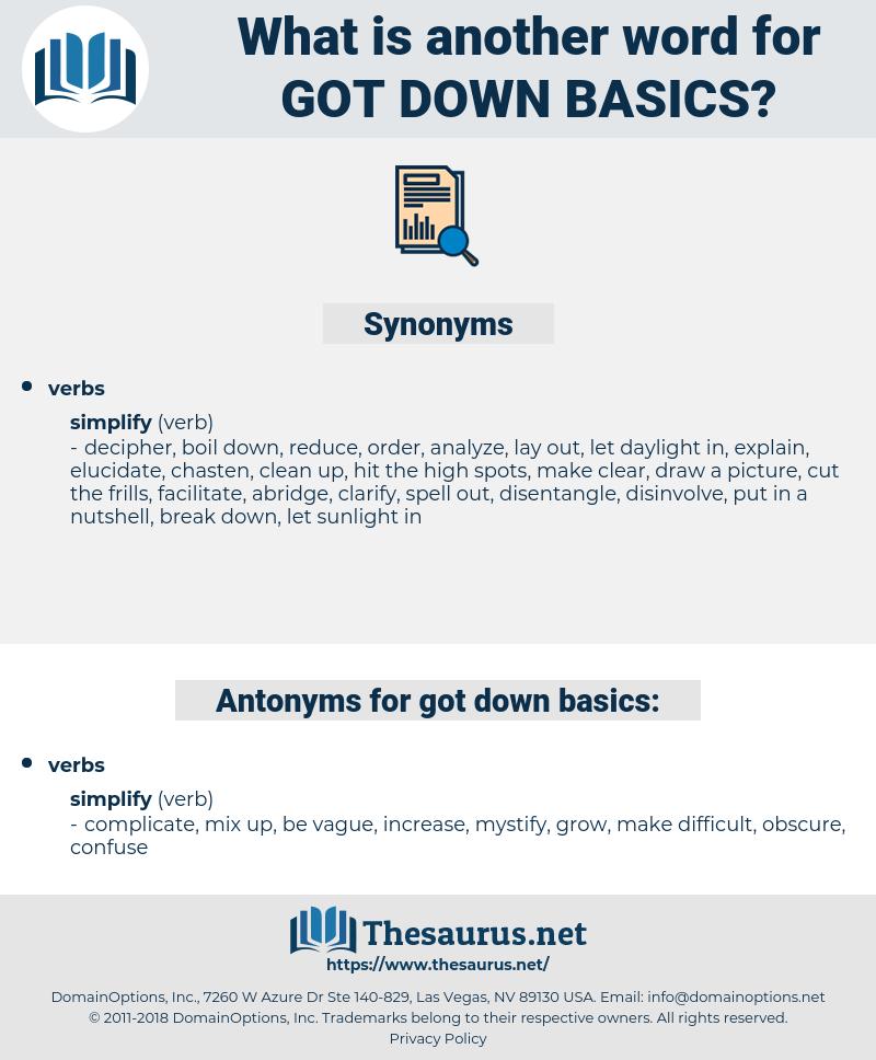 got down basics, synonym got down basics, another word for got down basics, words like got down basics, thesaurus got down basics