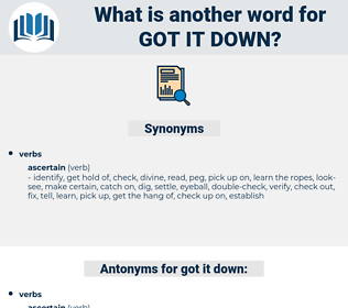 got it down, synonym got it down, another word for got it down, words like got it down, thesaurus got it down