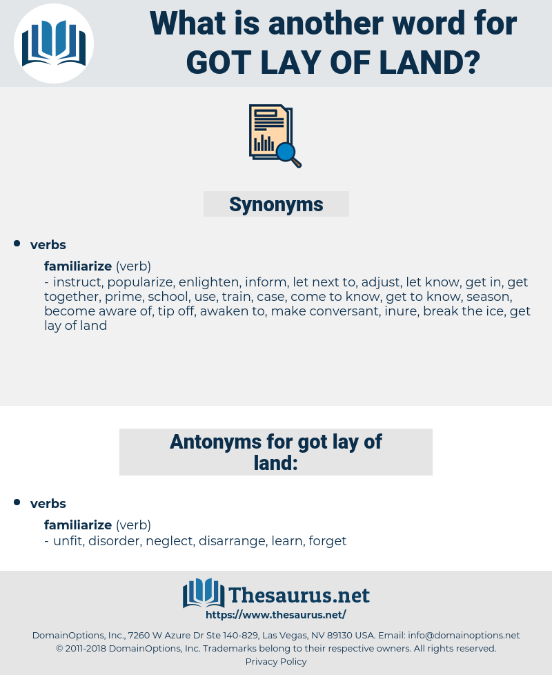 got lay of land, synonym got lay of land, another word for got lay of land, words like got lay of land, thesaurus got lay of land