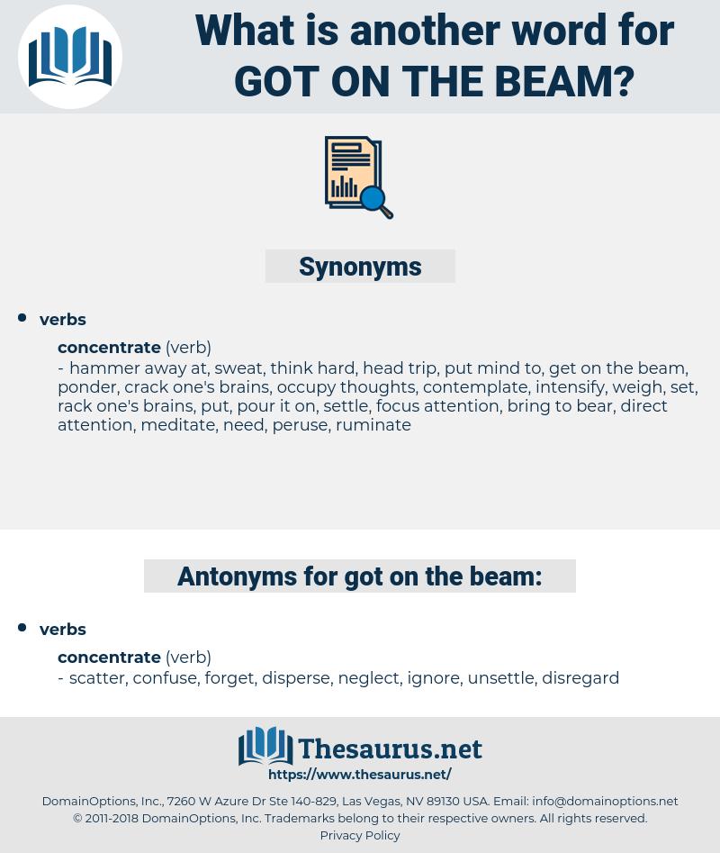 got on the beam, synonym got on the beam, another word for got on the beam, words like got on the beam, thesaurus got on the beam