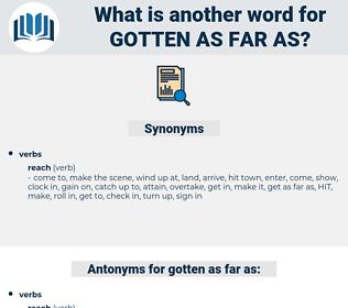 gotten as far as, synonym gotten as far as, another word for gotten as far as, words like gotten as far as, thesaurus gotten as far as